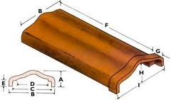Masonry Depot New York Camel Back Coping - Clay coping tiles prices