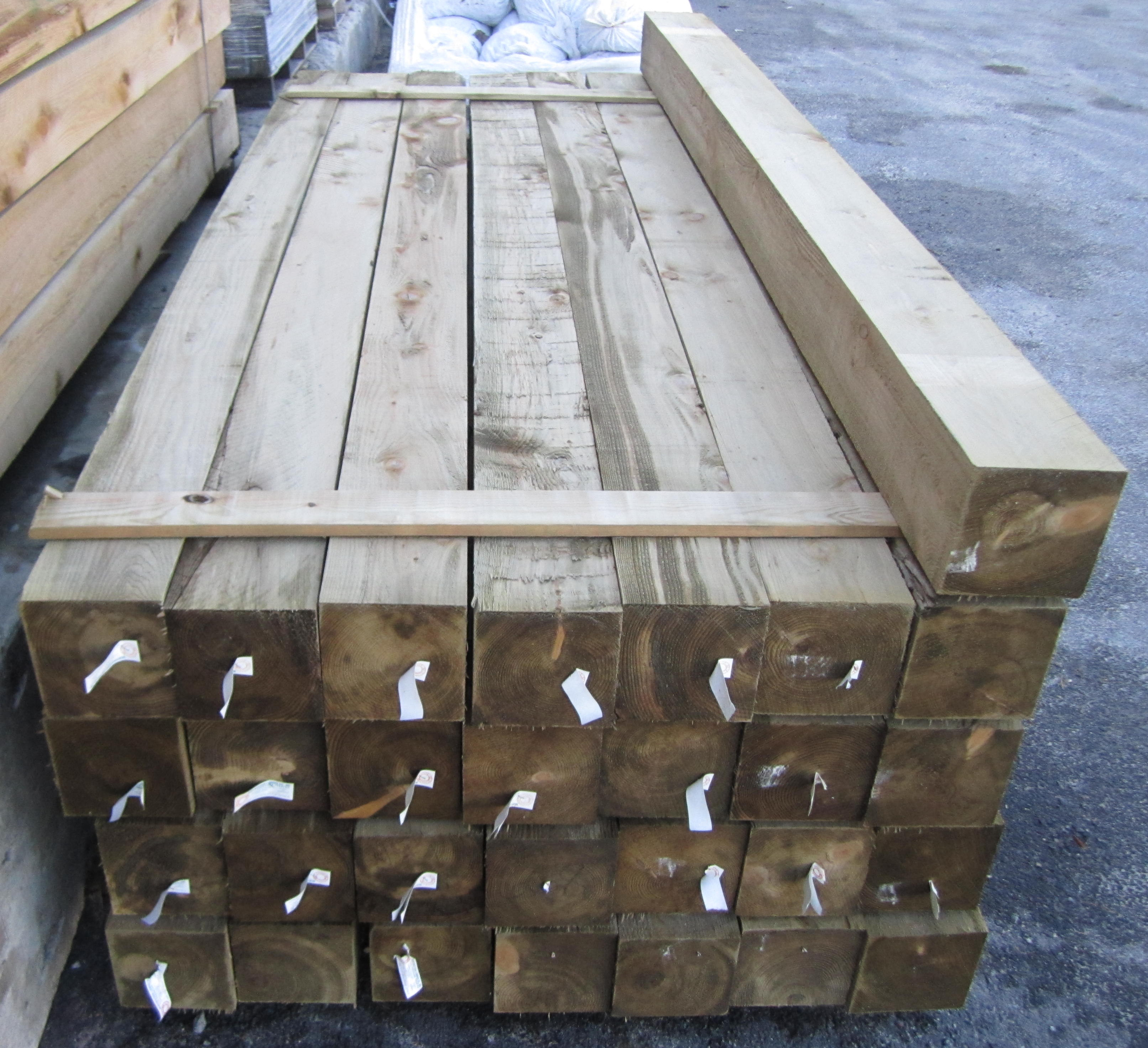Railroad ties prices